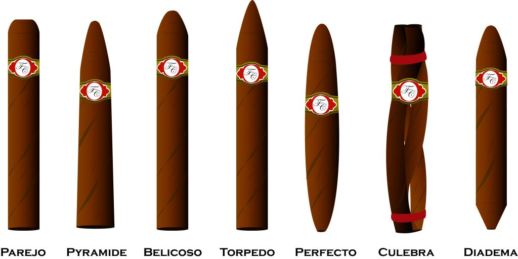 les types de cigares